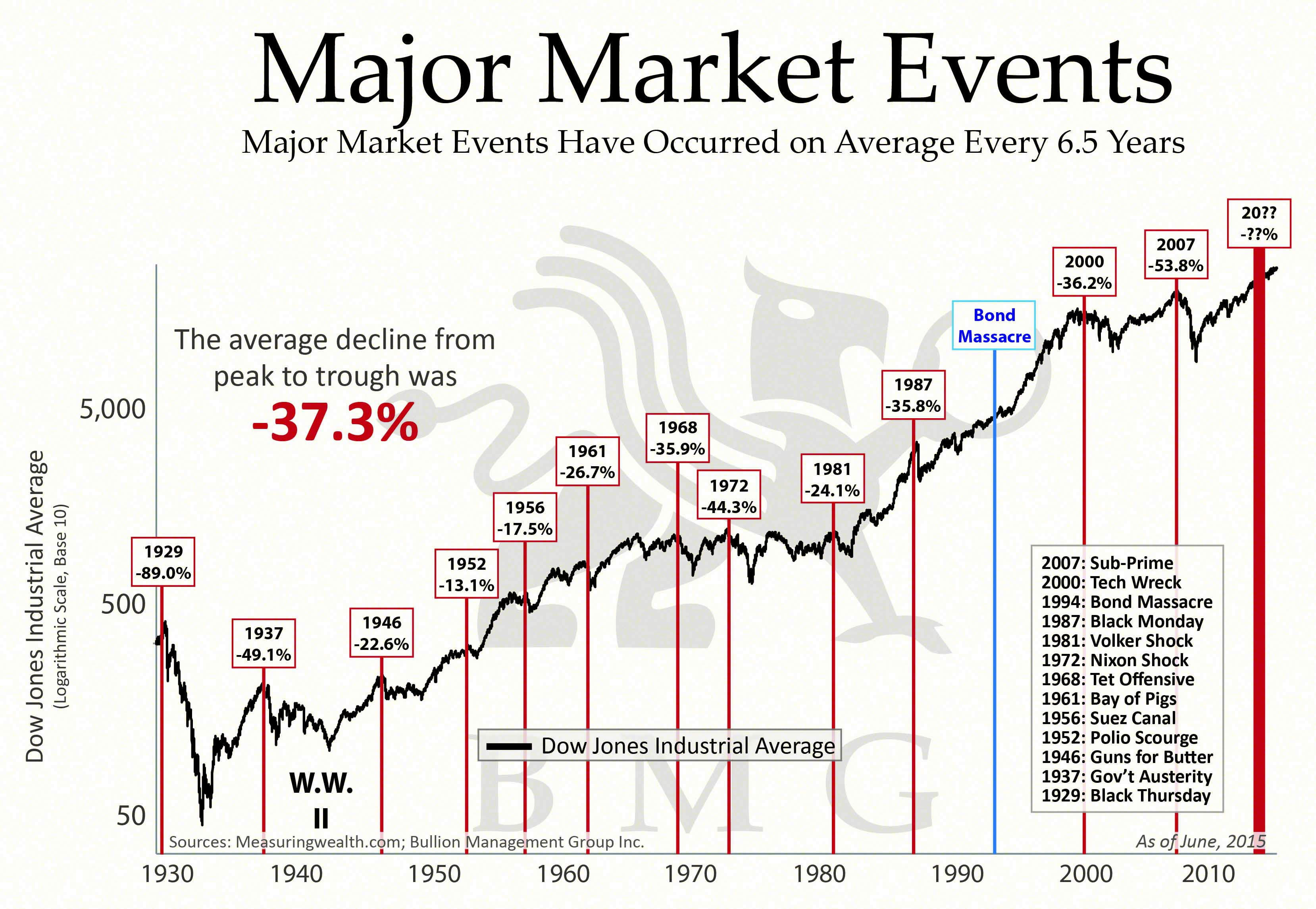 volckers shock Volcker: the triumph of persistence or to fail to explain to any audience the distinction between price shock and morphing volcker basically was the.